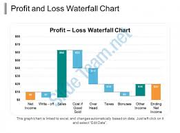 Excel Profit And Loss Template Awesome Profit And Loss Waterfall Chart Ppt Infographic Template Templates