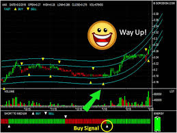 Nov 19, 2019 05:45 pm ist Airasia X 5238 Stock Price Has Sky Rocketed Sorosign Com The Simplest Investment Method Magic Weapon To Win Mor Stock Prices Investing Technical Analysis
