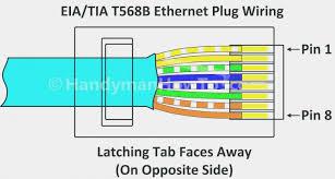 levington rj45 wiring diagram wiring diagram libraries leviton usoc wiring diagram schema wiring diagram onlinet568b wiring diagram leviton wiring diagram origin t568a t568b