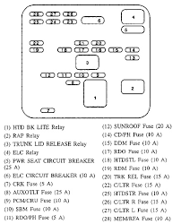 buick reatta fuse box wiring diagrams