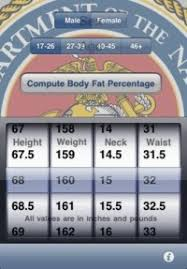 Marine Corps Height And Weight Tape Chart Blog Dandk