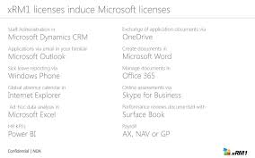 Microsoft Performance Reviews Office Hr Management Potential For Microsoft Ppt Download