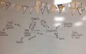 othello english mrs cotton character map