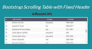 table design css. Bootstrap Fixed Table Header Using CSS Design Css