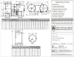 keg operations diagram wiring diagram list keg operations diagram electrical wiring diagram brewhouses and brewing equipment portland kettle works keg operations diagram