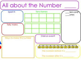 Number Flip Chart All About Numbers 10 20 Flip Chart Numbers Kindergarten
