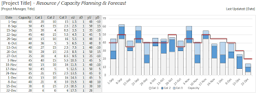 Resource Planning Excel Templates Resource Capacity Step Chart For Excel Robert Mcquaig Blog