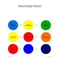 pink and orange make what color secondary colors pink purple orange color  scheme . pink and orange make what color ...