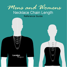 Standard Chain Length Chart Diagram Loralyn Designs