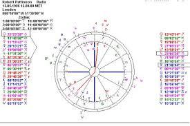 Robert Pattinson Birth Chart Art Astrology Astrology Chart Robert Pattinson