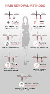 hair removal methods for a hair free body