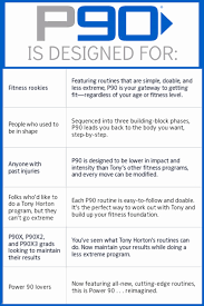 P90X Workout Log Sheets Inspirational P90X Chest And Back Workout ...