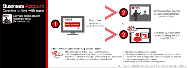 Business Account Application Dbs Sme Banking Online Account Opening