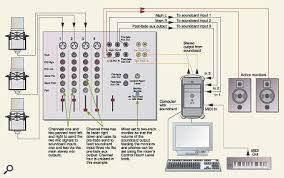 setting up a computer studio Basic Electrical Wiring Diagrams figure 1 a very simple computer studio setup, using a small mixer to provide