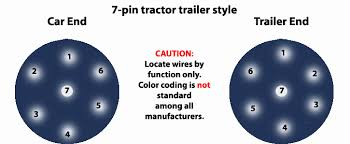7 pin tractor trailer wiring diagram ‐ wiring diagrams instruction dodge trailer wiring diagram 7 pin best of car bazar 7 pin tractor trailer wiring