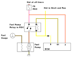 electric fuel pump wiring diagram wiring diagram and hernes installing a holley electric fuel pump in 1966 mustang ford