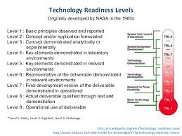 Technology Readiness Level Technology Readiness