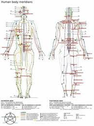7 Best Pressure Points Chart Images Pressure Points