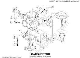 polaris ranger wiring diagram wiring diagram and hernes wiring diagram polaris 2005 500 ho the