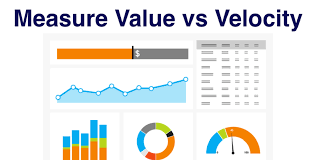 Business Value Delivered Chart Certified Scrum Master Online Course Agile Scrum Master