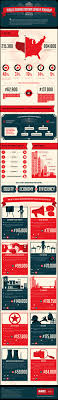 best ideas about public administration public administration career roundup infographic anna maria college online