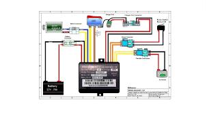 110cc basic wiring setup atvconnection atv enthusiast community sunl chinese atv parts at Sunl Atv Wiring Diagram