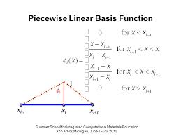 2d heat equation with source term jennarocca