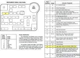 wiring diagram for a trailer lights fuse box auto genius 95 impala 97 Impala 95 Impala Fuse Diagram #22