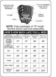 Baseball Glove Chart How To Relace A Glove Tanners Team Sports
