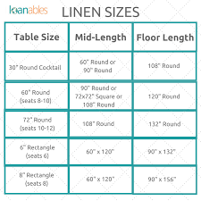 if you want a 60 round to be mid length you can use a 90 or 108 round tablecloth you can also use 72 72 square tablecloth
