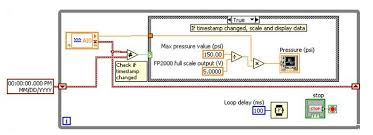 using the honeywell fp2000 amplified pressure transducer with ni 4 20ma Pressure Transducer Wiring Diagram 4 20ma Pressure Transducer Wiring Diagram #38 Omega Pressure Transducer