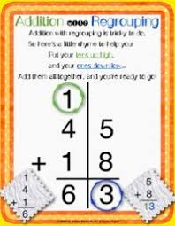 Regrouping Anchor Chart Addition And Subtraction By