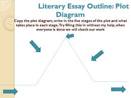 miss havisham essay miss havisham essay