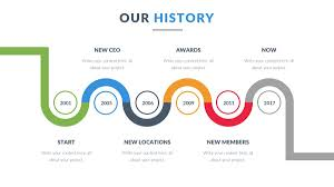 Powerpoint Timeline Free Powerpoint Timeline Template Business Plan Template 18