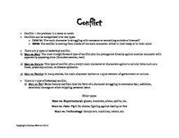 Conflict Anchor Chart By Roots In Education Teachers Pay