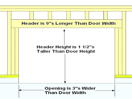interior door rough opening sizes large 6068 sliding glass door dimensions standard