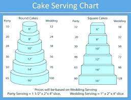 Round Cake Size Chart 18 Inch Cake Pan Serving Chart Sizes Welcome To Cakes And