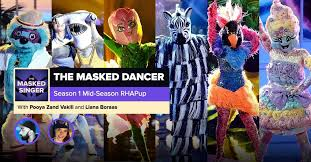 After the premiere, masked dancer episodes will then air wednesday nights at 8. The Masked Dancer Mid Season Rhapup Robhasawebsite Com