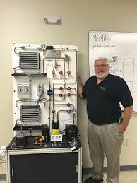 Vending Machine Technician Training Classy Is HVAC Training Right For You