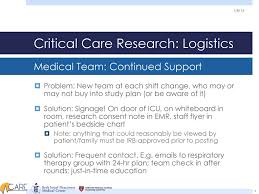 Critical Care Time Chart Specialty Populations Lessons From Critical Care Research