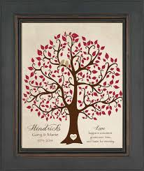 i x 40th wedding anniversary gift ideas 40th anniversary gift print personalized gift for