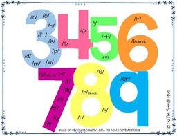 Speech Sound Development Chart Worksheets Teaching