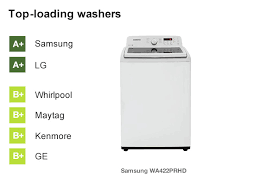 top rated appliance brands. Modren Appliance Rankings Of Highefficiency Toploading Washer Brands Throughout Top Rated Appliance Brands N