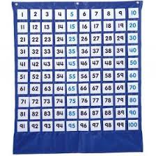Deluxe Scheduling Pocket Chart Cd 158031 Carson Dellosa