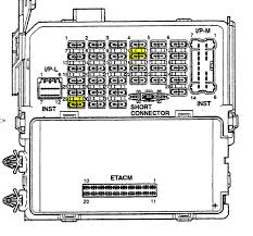 2004 hyundai sonata fuse box diagram anything wiring diagrams \u2022 2006 hyundai elantra fuse box cover 04 sonata fuse box wiring wiring diagrams instructions rh appsxplora co 2002 hyundai elantra fuse box