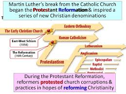 The Protestant Reformation Ppt Download