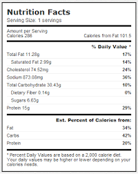 nutritional information from livestrong livestrong recipes spaghetti squash turkey meat marthastewart
