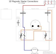 circuit diagram single phase electric motor single wiring diagram Single Phase Dol Starter Wiring Diagram circuit diagram single phase electric motor images of single phase electric motor wiring diagram single phase dol starter wiring diagram pdf