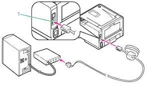 preparations required oki data insert one end of the lan cable into the network interface connector 1 of the printer