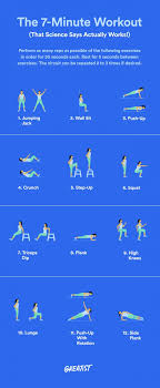 The 7 Minute Workout That Science Says Actually Works